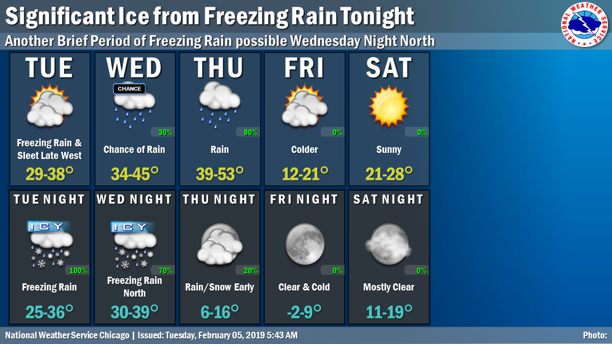 National Weather Service graphic with ice storm