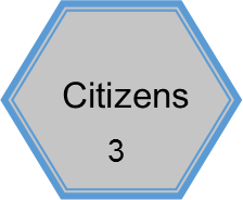 And Three Citizens