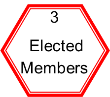 three elected members