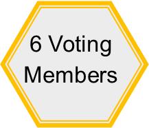 Six voting members