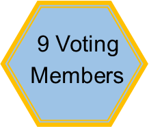 Nine voting members
