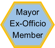 The Mayor serves as an Ex-officio member