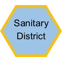 Downers Grove Sanitary District