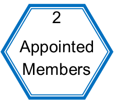 two appointed members
