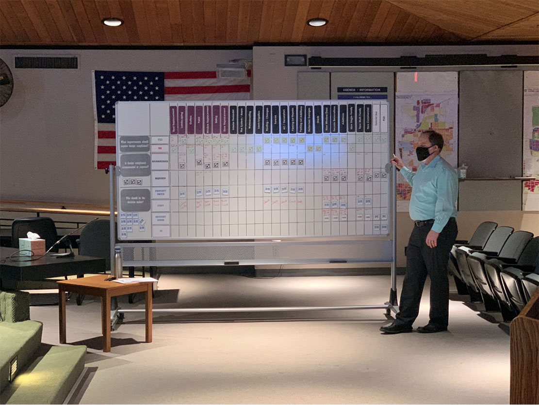 The Village of Downers Grove, Village Council room showing a presentational whiteboard with Stan Popovich demonstrating the review process.